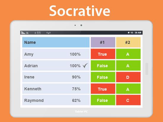 利用Socrative製作測驗