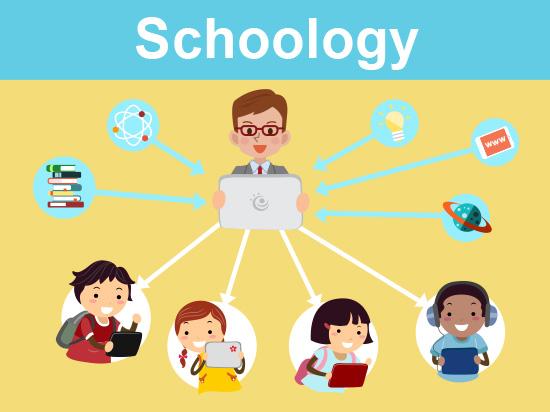 使用Schoology翻轉電腦科課堂