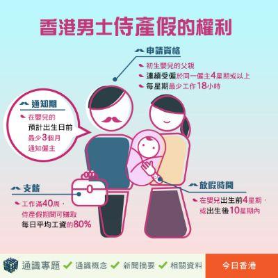 香港男士侍產假的權利