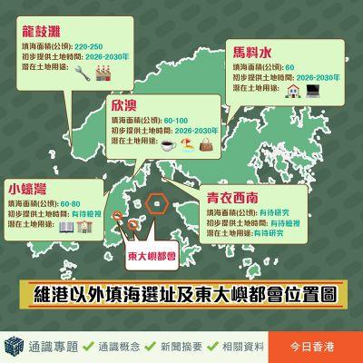 維港以外填海選址及東大嶼都會位置圖